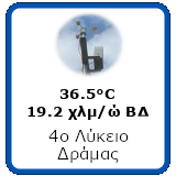 Weather Underground PWS IDRAMA3